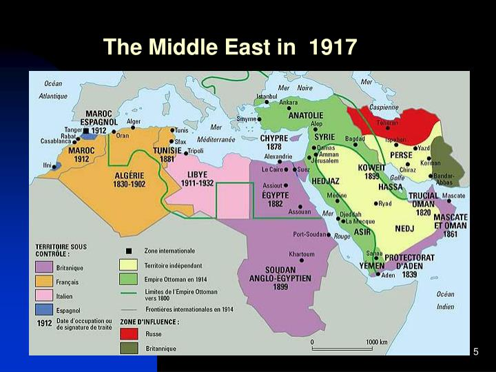 The Middle East in  1917
