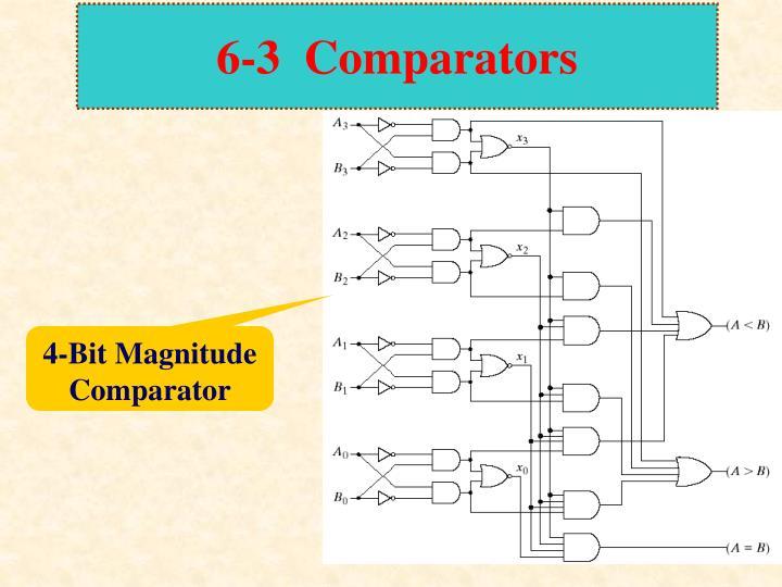 6-3  Comparators