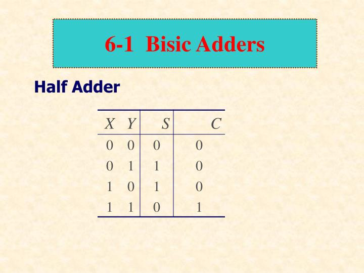 6-1  Bisic Adders