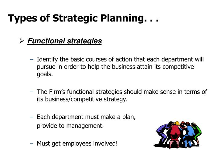Saurabh singh ppt on types of plans.