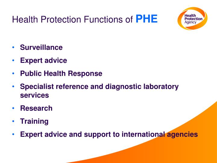 Health Protection Functions of