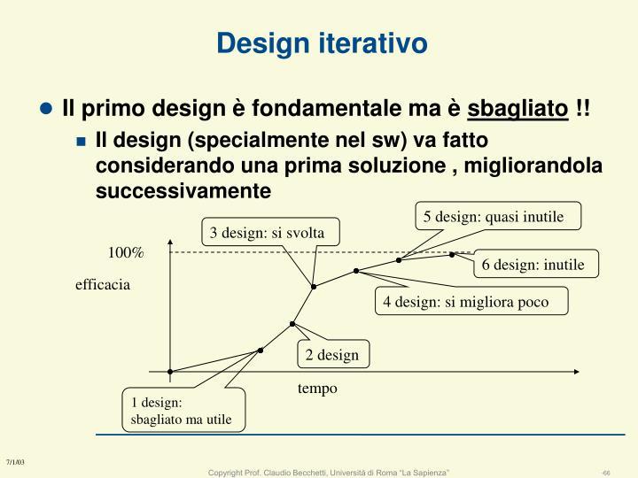 Design iterativo