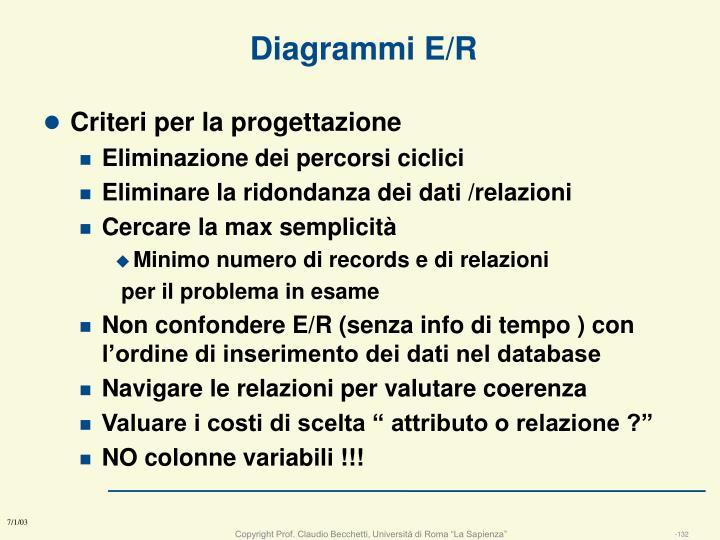 Diagrammi E/R