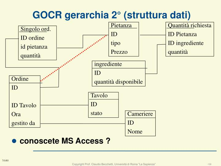 conoscete MS Access ?