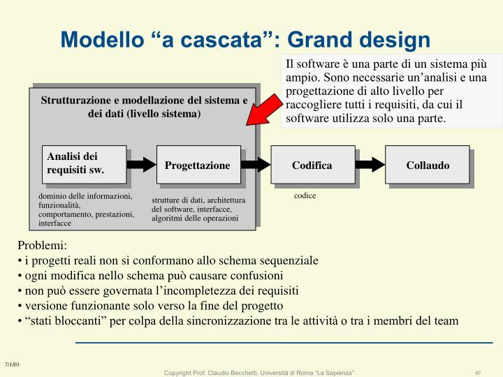 """Modello """"a cascata"""": Grand design"""