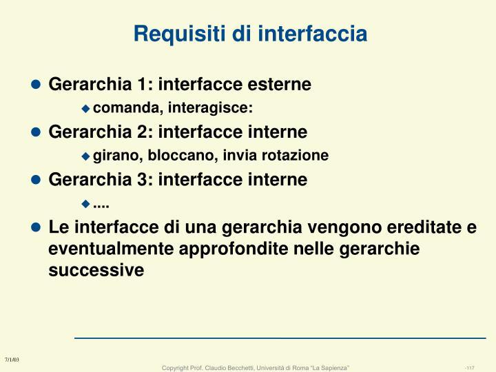 Requisiti di interfaccia