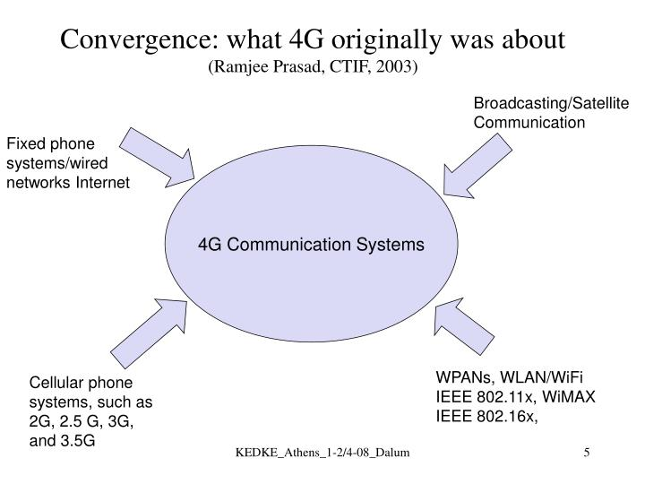 Convergence: what 4G originally was about