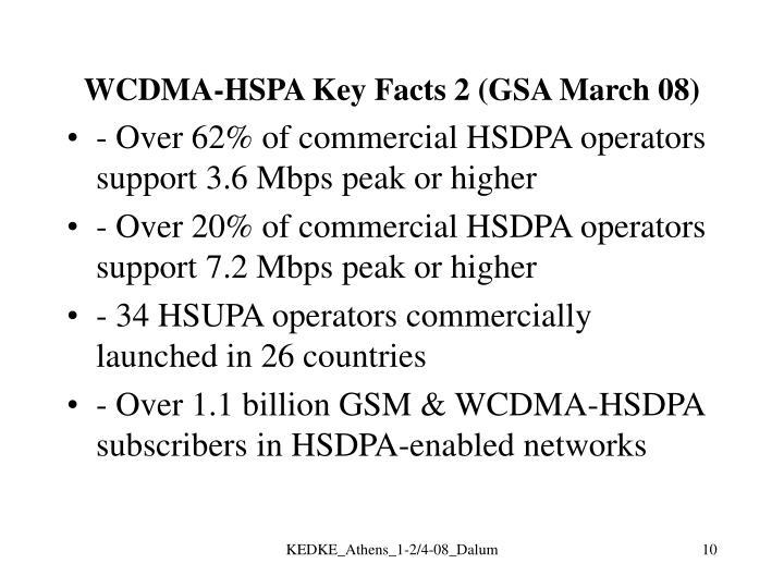 WCDMA-HSPA Key Facts 2 (GSA March 08)