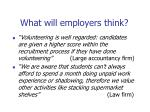 what will employers think