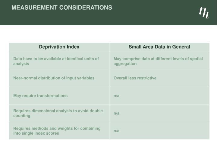 Measurement Considerations