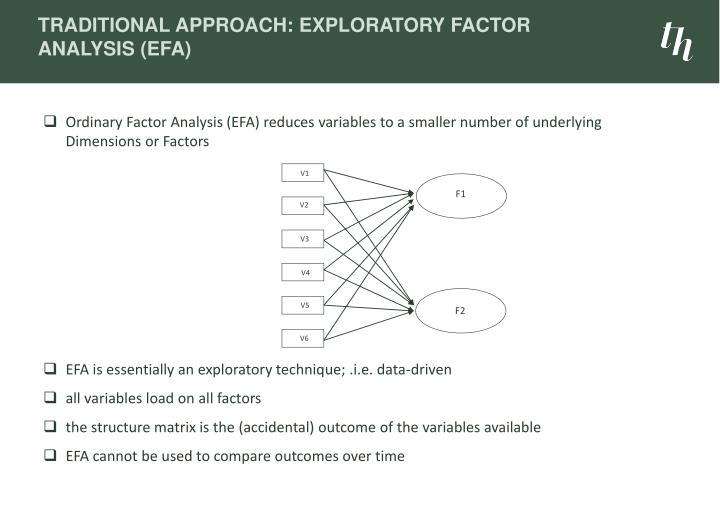 Traditional Approach: Exploratory Factor Analysis (EFA)