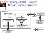 tracking control science ground segment structure