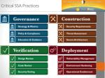 critical ssa practices