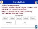 analysis chain