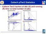 caltech ptier2 statistics1