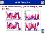 ncsa statistics1