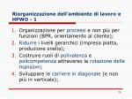riorganizzazione dell ambiente di lavoro e hpwo 1