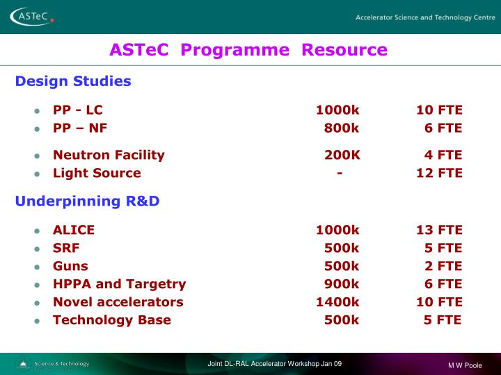 ASTeC  Programme  Resource