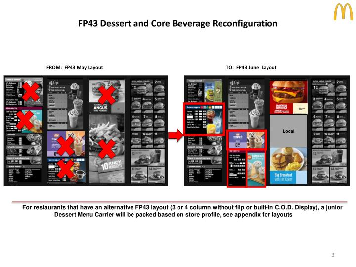Fp43 dessert and core beverage reconfiguration
