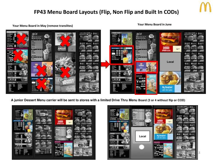 FP43 Menu Board Layouts (Flip, Non Flip and Built In CODs)