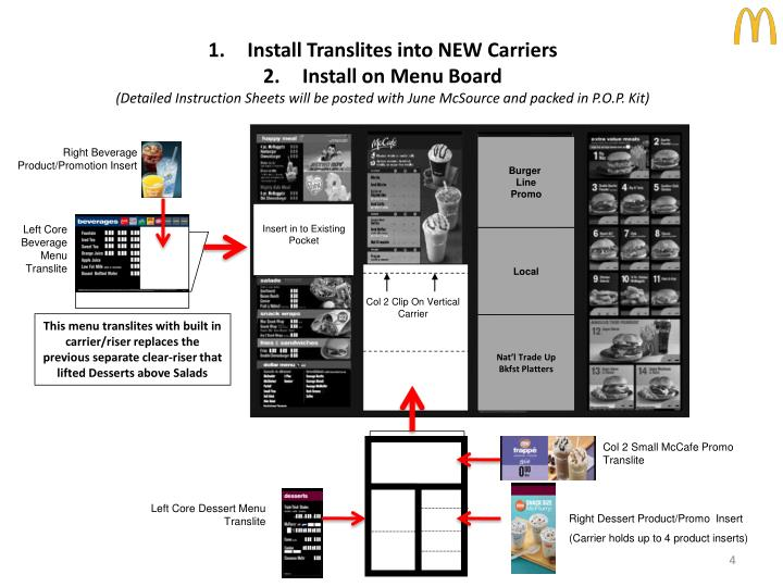 Install Translites into NEW Carriers