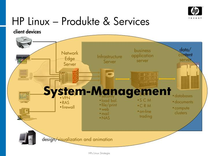 HP Linux – Produkte & Services