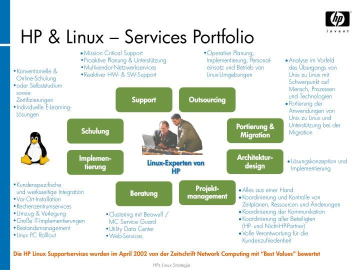 HP & Linux – Services Portfolio