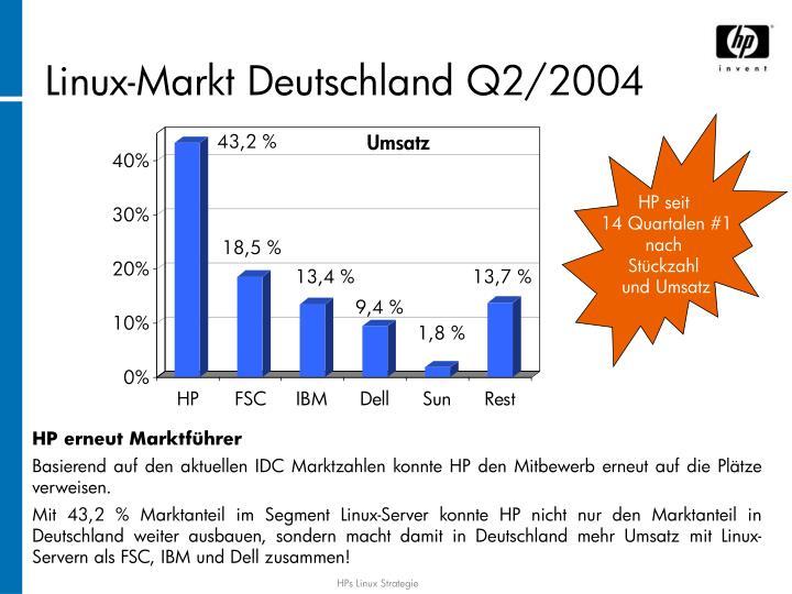 Linux-Markt Deutschland Q2/2004