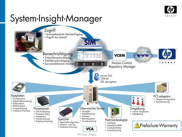 System-Insight-Manager