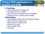 primary rfid applications in logistics and scm1