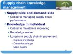 supply chain knowledge management1