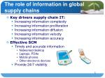 the role of information in global supply chains1
