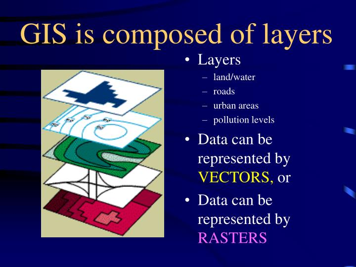 GIS is composed of layers