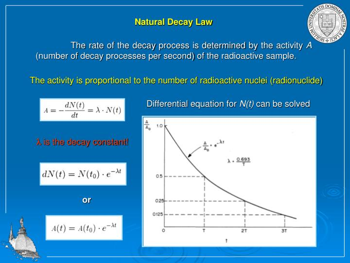 Natural Decay Law