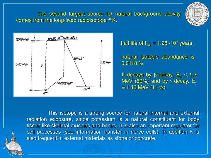 The second largest source for natural background activity comes from the long-lived radioisotope