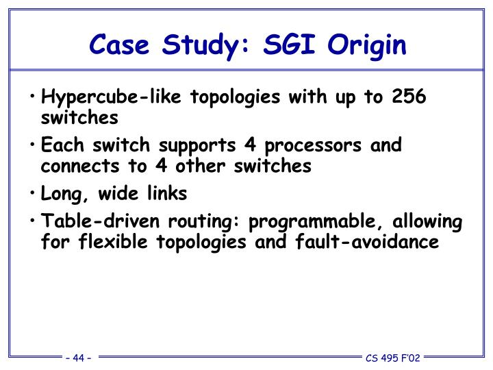Case Study: SGI Origin