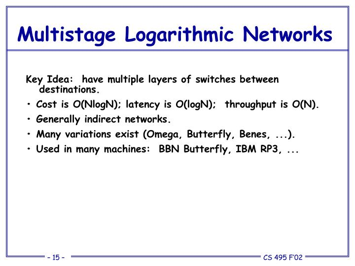 Multistage Logarithmic Networks
