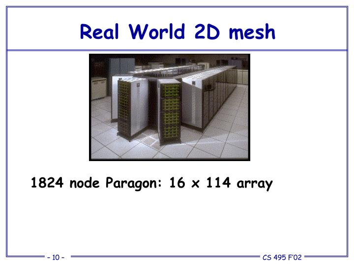 Real World 2D mesh