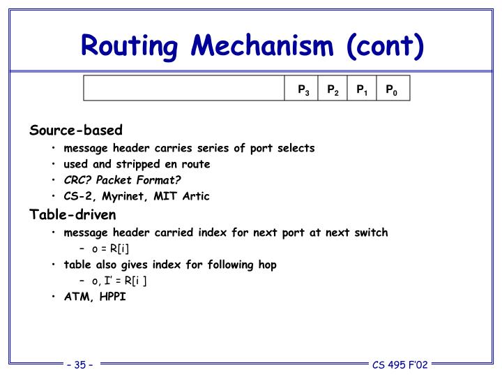 Routing Mechanism (cont)
