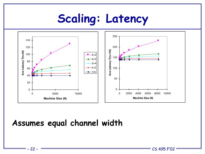 Scaling: Latency