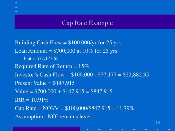 Cap Rate Example