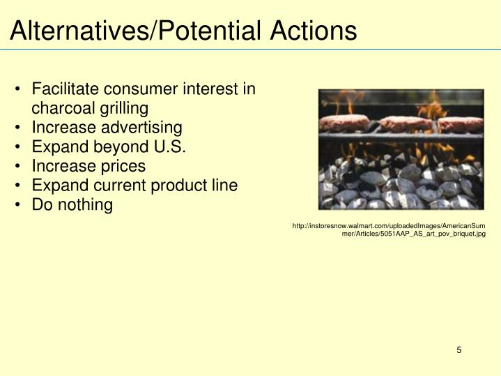 Alternatives/Potential Actions