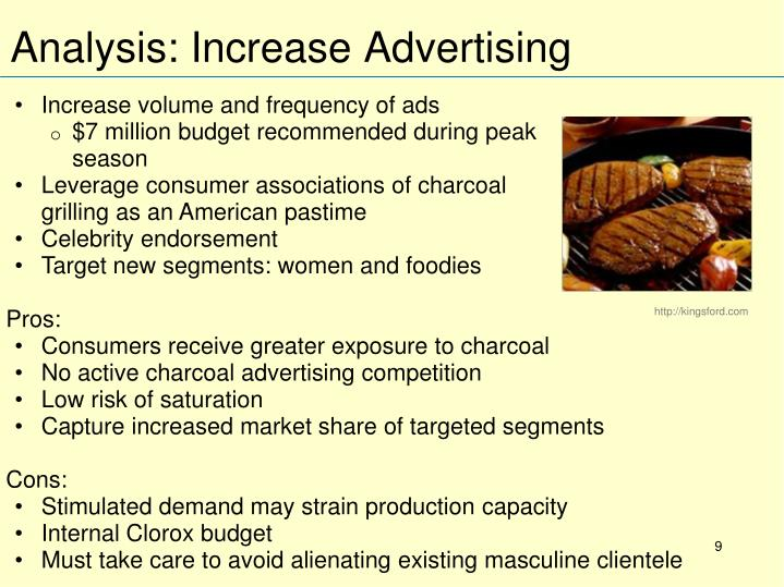 Increase volume and frequency of ads