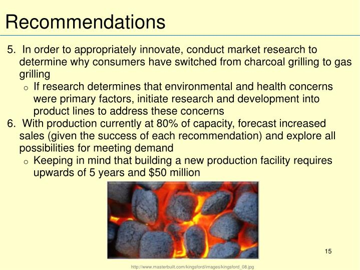 5.  In order to appropriately innovate, conduct market research to determine why consumers have switched from charcoal grilling to gas grilling