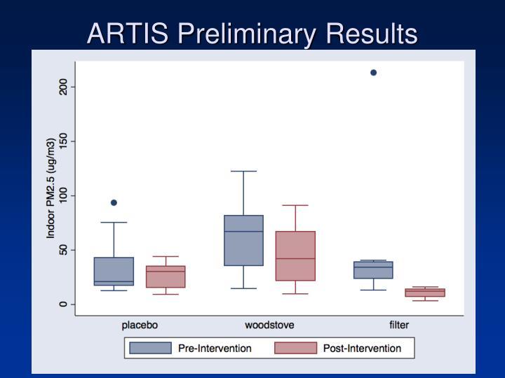 ARTIS Preliminary Results