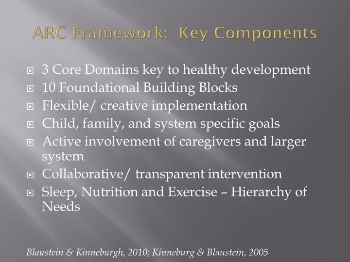 ARC Framework:  Key Components