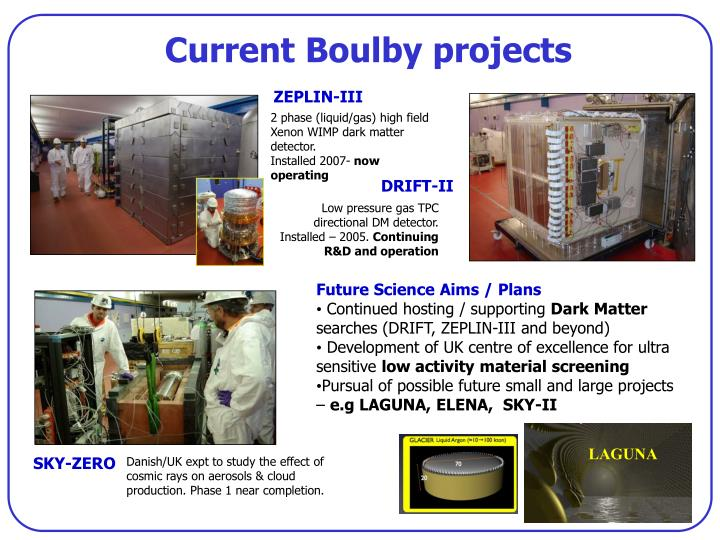 Current Boulby projects