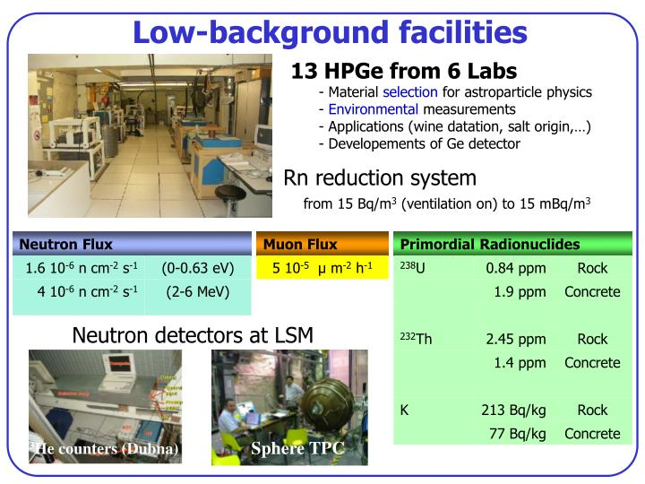 Low-background facilities