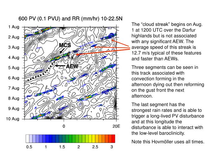 """The """"cloud streak"""" begins on Aug. 1 at 1200 UTC over the Darfur highlands but is not associated ..."""