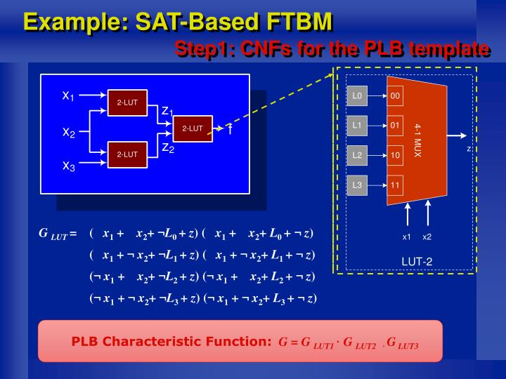PLB Characteristic Function: